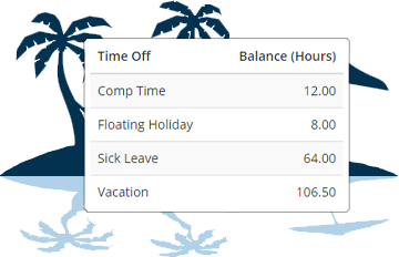 Realtime vacation and PTO balances
